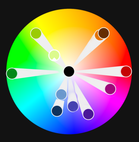 Color wheel combined.png